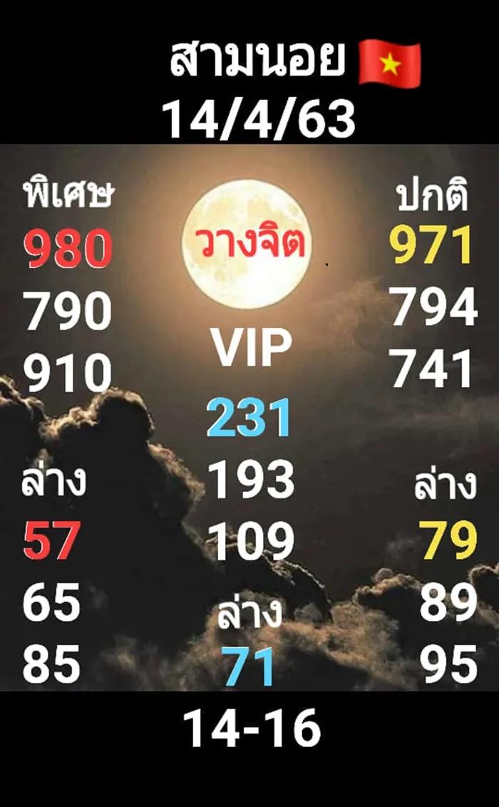 แนวทางหวยฮานอย 14/4/63